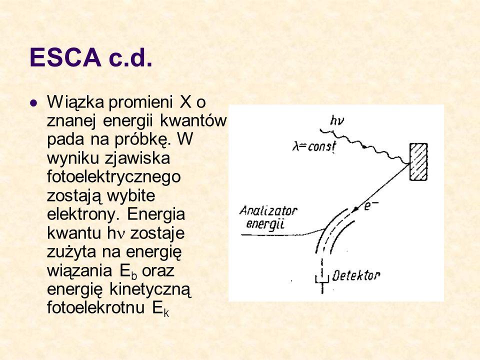 ESCA c.d. Wiązka promieni X o znanej energii kwantów pada na próbkę. W wyniku zjawiska fotoelektrycznego zostają wybite elektrony. Energia kwantu h zo