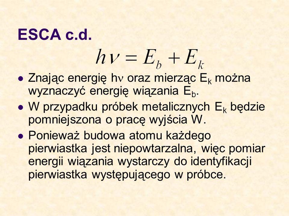 ESCA c.d. Znając energię h oraz mierząc E k można wyznaczyć energię wiązania E b. W przypadku próbek metalicznych E k będzie pomniejszona o pracę wyjś
