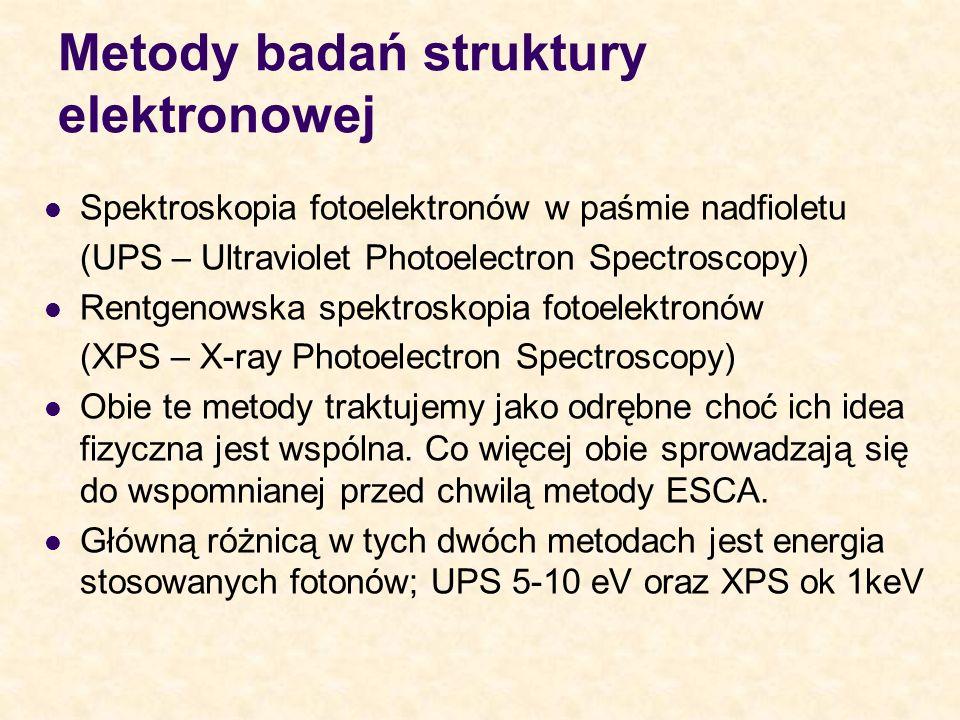 Metody badań struktury elektronowej Spektroskopia fotoelektronów w paśmie nadfioletu (UPS – Ultraviolet Photoelectron Spectroscopy) Rentgenowska spekt