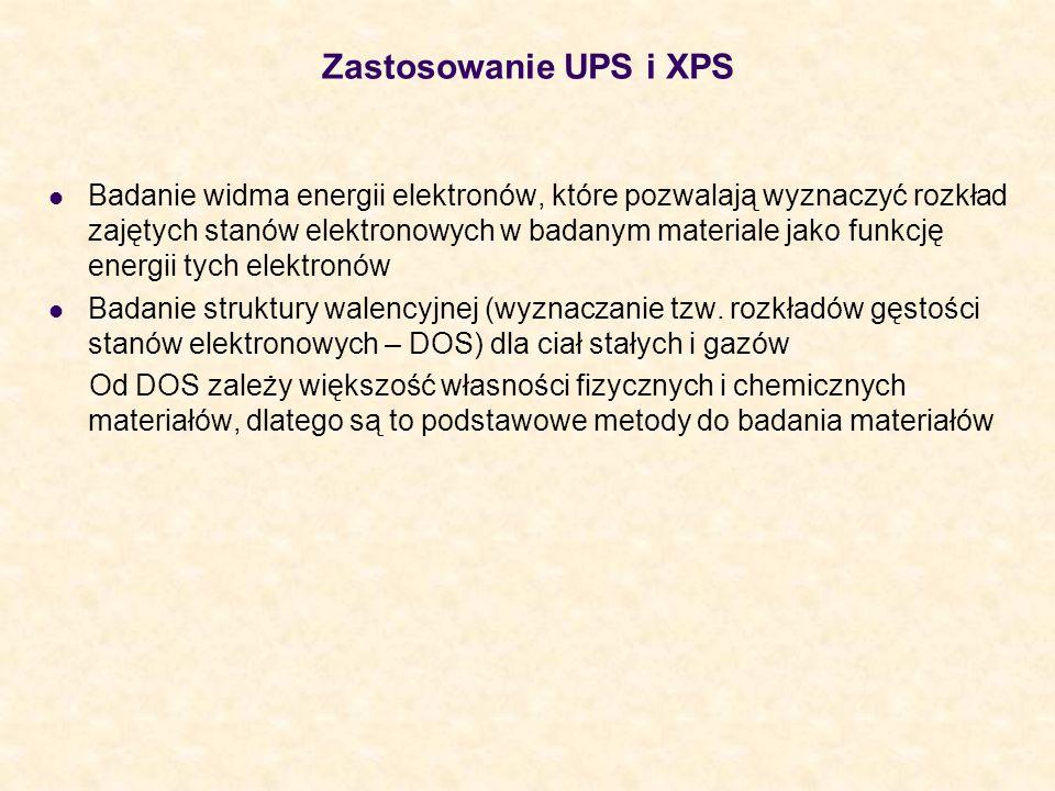 Zastosowanie UPS i XPS Badanie widma energii elektronów, które pozwalają wyznaczyć rozkład zajętych stanów elektronowych w badanym materiale jako funk