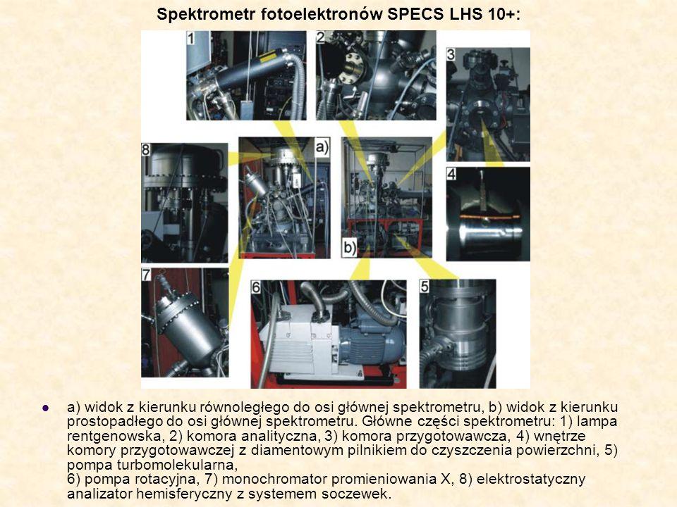 a) widok z kierunku równoległego do osi głównej spektrometru, b) widok z kierunku prostopadłego do osi głównej spektrometru. Główne części spektrometr