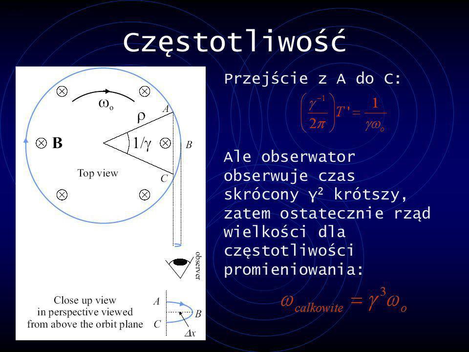 Częstotliwość Przejście z A do C: Ale obserwator obserwuje czas skrócony γ 2 krótszy, zatem ostatecznie rząd wielkości dla częstotliwości promieniowan