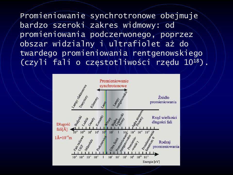 Promieniowanie synchrotronowe obejmuje bardzo szeroki zakres widmowy: od promieniowania podczerwonego, poprzez obszar widzialny i ultrafiolet aż do tw
