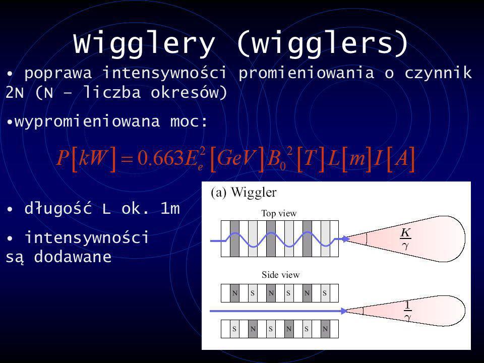 Wigglery (wigglers) poprawa intensywności promieniowania o czynnik 2N (N – liczba okresów) wypromieniowana moc: długość L ok. 1m intensywności są doda