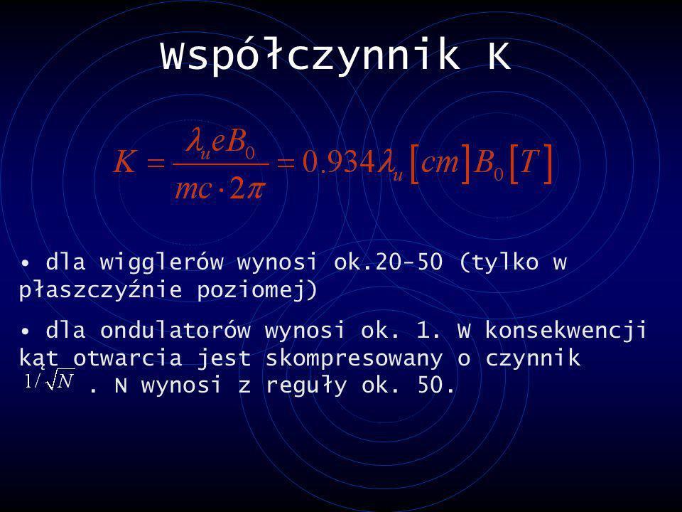 Współczynnik K dla wigglerów wynosi ok.20-50 (tylko w płaszczyźnie poziomej) dla ondulatorów wynosi ok. 1. W konsekwencji kąt otwarcia jest skompresow