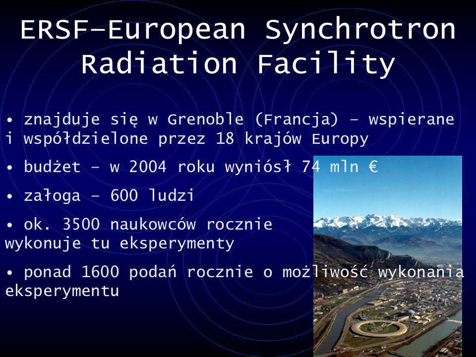 ERSF–European Synchrotron Radiation Facility znajduje się w Grenoble (Francja) – wspierane i współdzielone przez 18 krajów Europy budżet – w 2004 roku