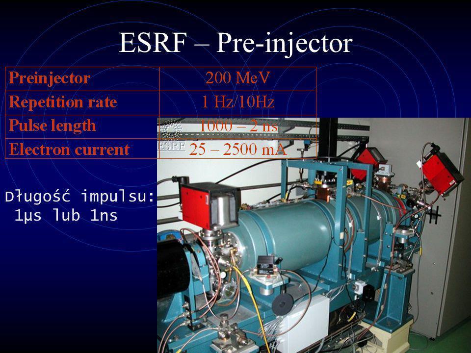 ESRF – Pre-injector Długość impulsu: 1μs lub 1ns