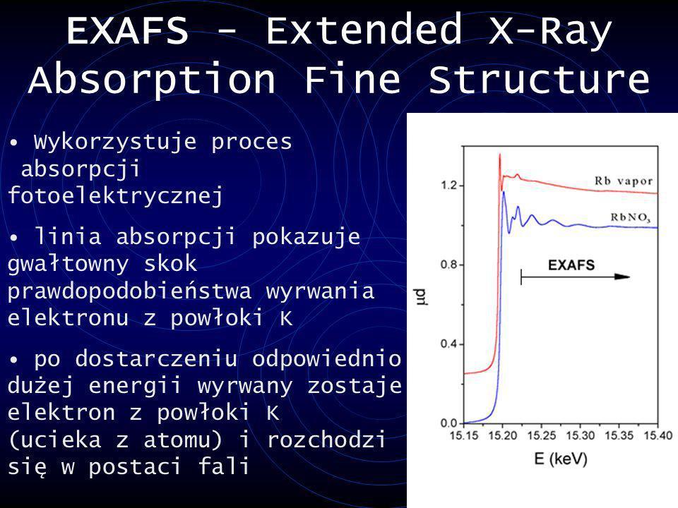 EXAFS - Extended X-Ray Absorption Fine Structure Wykorzystuje proces absorpcji fotoelektrycznej linia absorpcji pokazuje gwałtowny skok prawdopodobień
