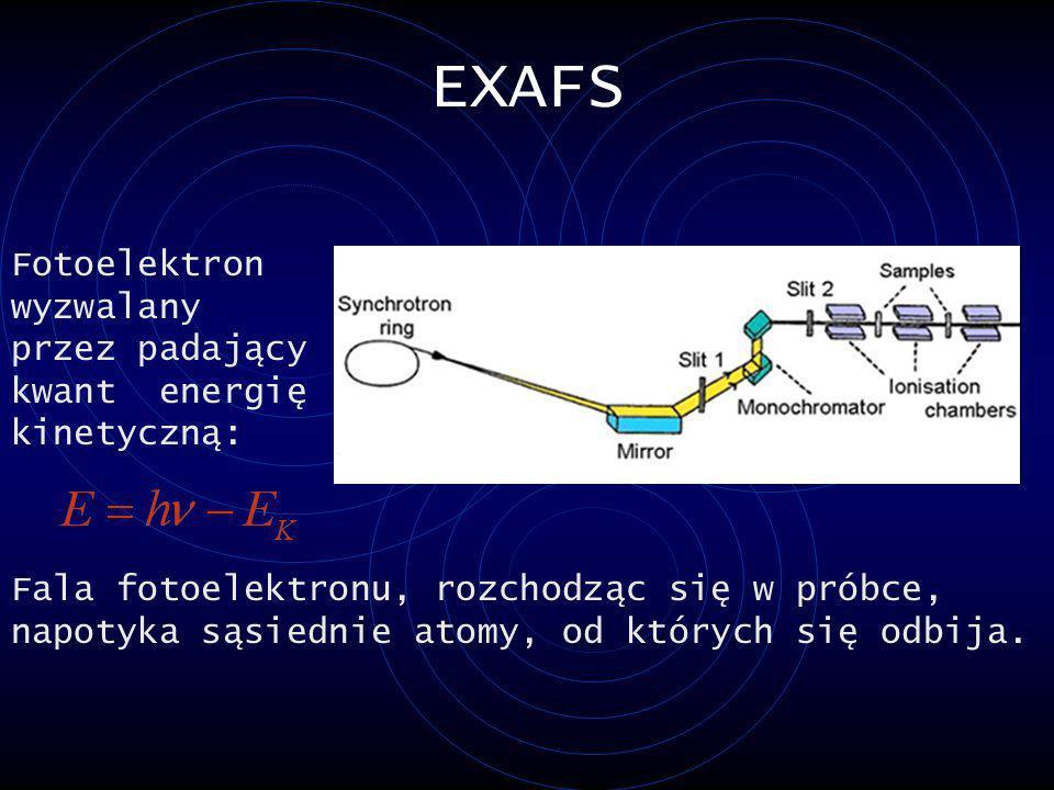 EXAFS Fotoelektron wyzwalany przez padający kwant energię kinetyczną: Fala fotoelektronu, rozchodząc się w próbce, napotyka sąsiednie atomy, od któryc