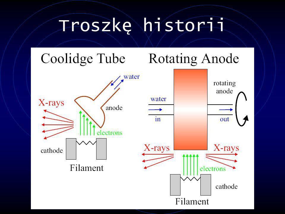 Troszkę historii – c.d.Elektron uderza w atom i wybija w atomie elektron z wewnętrznej powłoki.