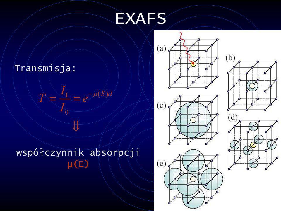 EXAFS Transmisja: współczynnik absorpcji μ(E)