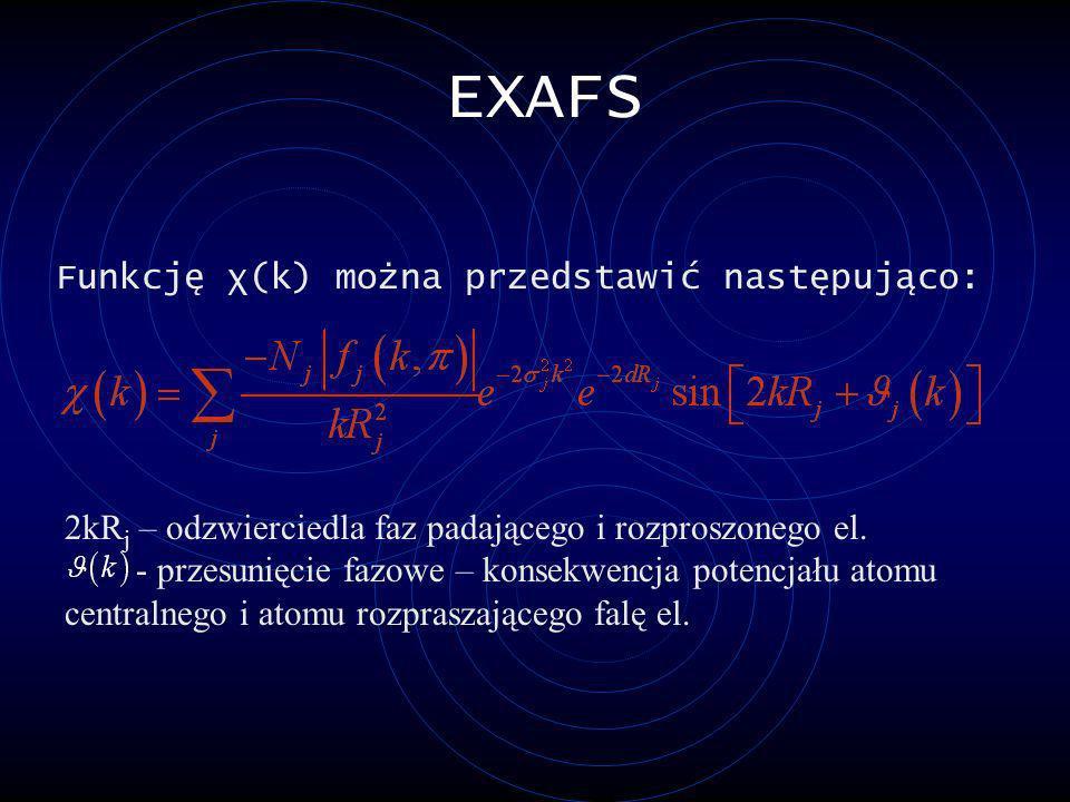 EXAFS Funkcję χ(k) można przedstawić następująco: 2kR j – odzwierciedla faz padającego i rozproszonego el. - przesunięcie fazowe – konsekwencja potenc