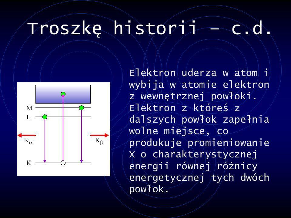 Troszkę historii – c.d. Elektron uderza w atom i wybija w atomie elektron z wewnętrznej powłoki. Elektron z któreś z dalszych powłok zapełnia wolne mi