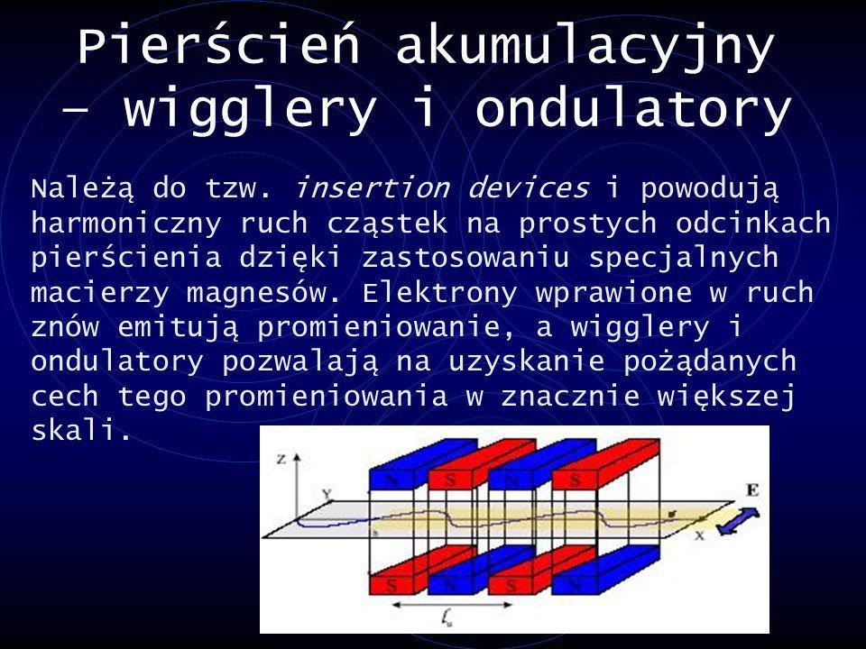 Pierścień akumulacyjny – pozostałe urządzenia W miejscach, gdzie promieniowanie synchrotronowe jest emitowane buduje się linie eksperymentalne składające się z: monochromatorów – kryształ lub kilka warstw kryształów przepuszczających falę o danej długości lub pewien zakres fal promieniowania zwierciadeł, soczewek – służą do maksymalnego możliwego skupienia wiązki promieniowania monochromatycznego