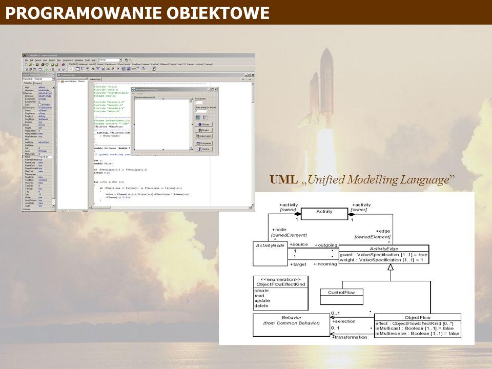 PROGRAMOWANIE OBIEKTOWE UML Unified Modelling Language