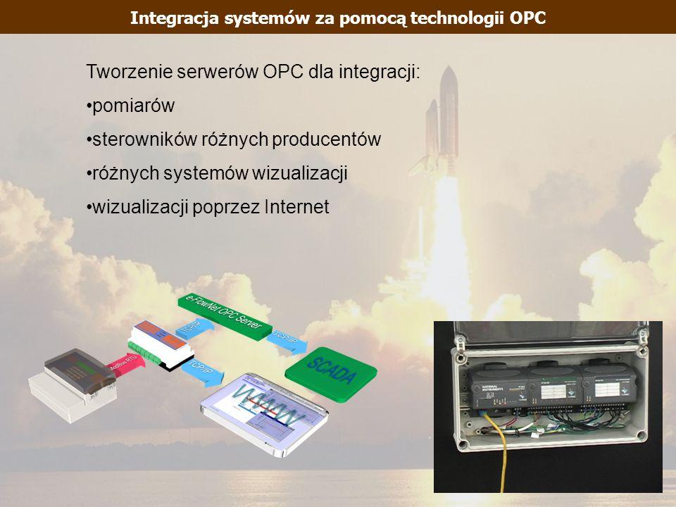 Integracja systemów za pomocą technologii OPC Tworzenie serwerów OPC dla integracji: pomiarów sterowników różnych producentów różnych systemów wizuali