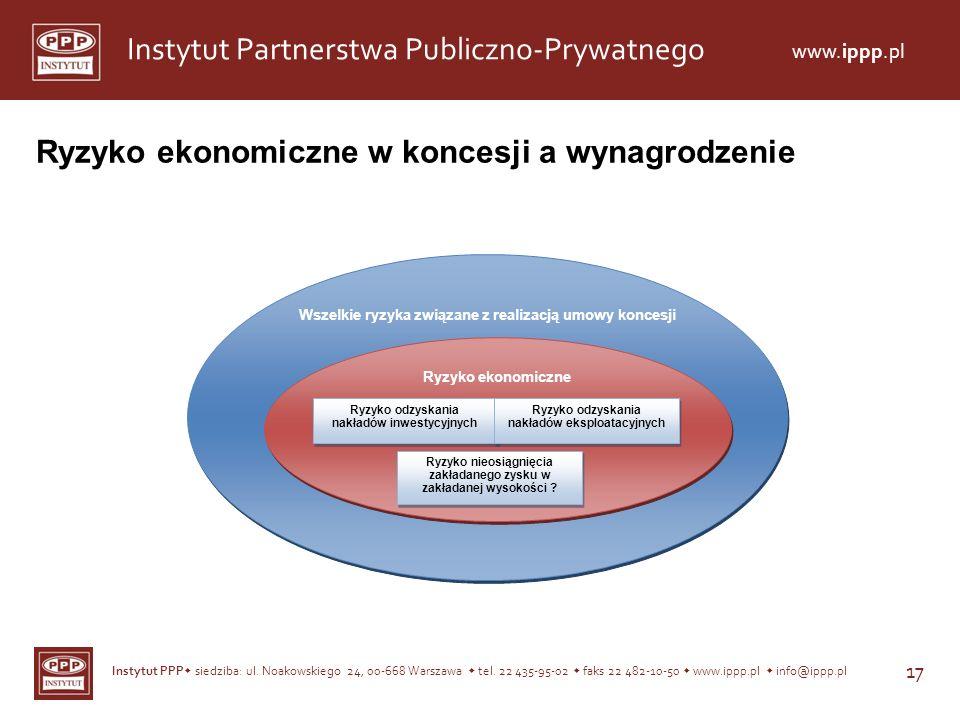 Instytut PPP siedziba: ul. Noakowskiego 24, 00-668 Warszawa tel. 22 435-95-02 faks 22 482-10-50 www.ippp.pl info@ippp.pl 17 Instytut Partnerstwa Publi