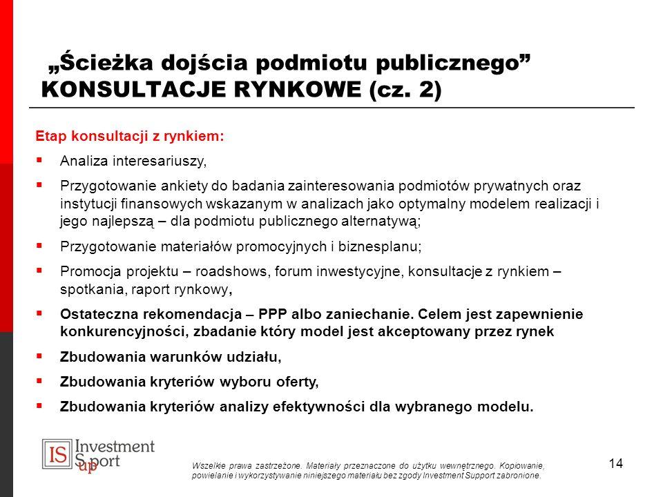 14 Ścieżka dojścia podmiotu publicznego KONSULTACJE RYNKOWE (cz.