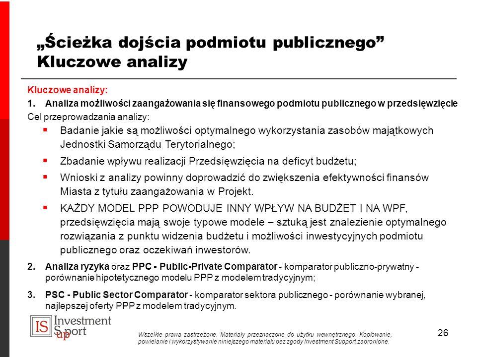 26 Kluczowe analizy: 1.Analiza możliwości zaangażowania się finansowego podmiotu publicznego w przedsięwzięcie Cel przeprowadzania analizy: Badanie jakie są możliwości optymalnego wykorzystania zasobów majątkowych Jednostki Samorządu Terytorialnego; Zbadanie wpływu realizacji Przedsięwzięcia na deficyt budżetu; Wnioski z analizy powinny doprowadzić do zwiększenia efektywności finansów Miasta z tytułu zaangażowania w Projekt.