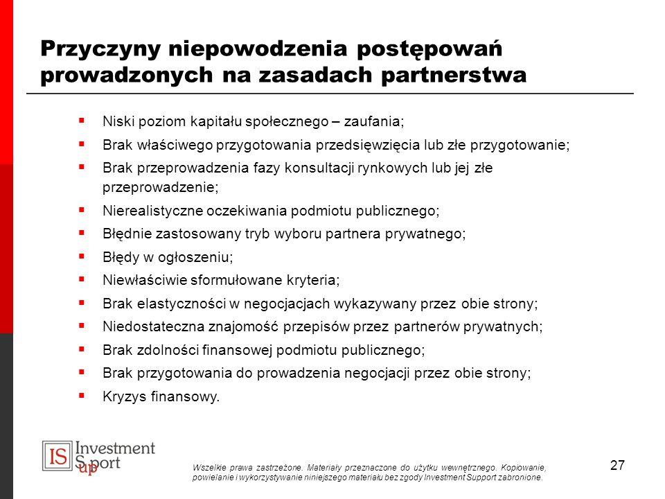 27 Przyczyny niepowodzenia postępowań prowadzonych na zasadach partnerstwa Niski poziom kapitału społecznego – zaufania; Brak właściwego przygotowania przedsięwzięcia lub złe przygotowanie; Brak przeprowadzenia fazy konsultacji rynkowych lub jej złe przeprowadzenie; Nierealistyczne oczekiwania podmiotu publicznego; Błędnie zastosowany tryb wyboru partnera prywatnego; Błędy w ogłoszeniu; Niewłaściwie sformułowane kryteria; Brak elastyczności w negocjacjach wykazywany przez obie strony; Niedostateczna znajomość przepisów przez partnerów prywatnych; Brak zdolności finansowej podmiotu publicznego; Brak przygotowania do prowadzenia negocjacji przez obie strony; Kryzys finansowy.