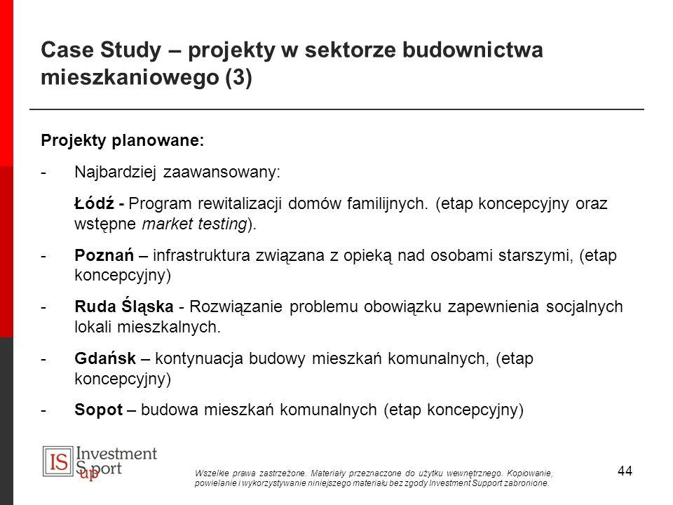 Case Study – projekty w sektorze budownictwa mieszkaniowego (3) Projekty planowane: -Najbardziej zaawansowany: Łódź - Program rewitalizacji domów familijnych.
