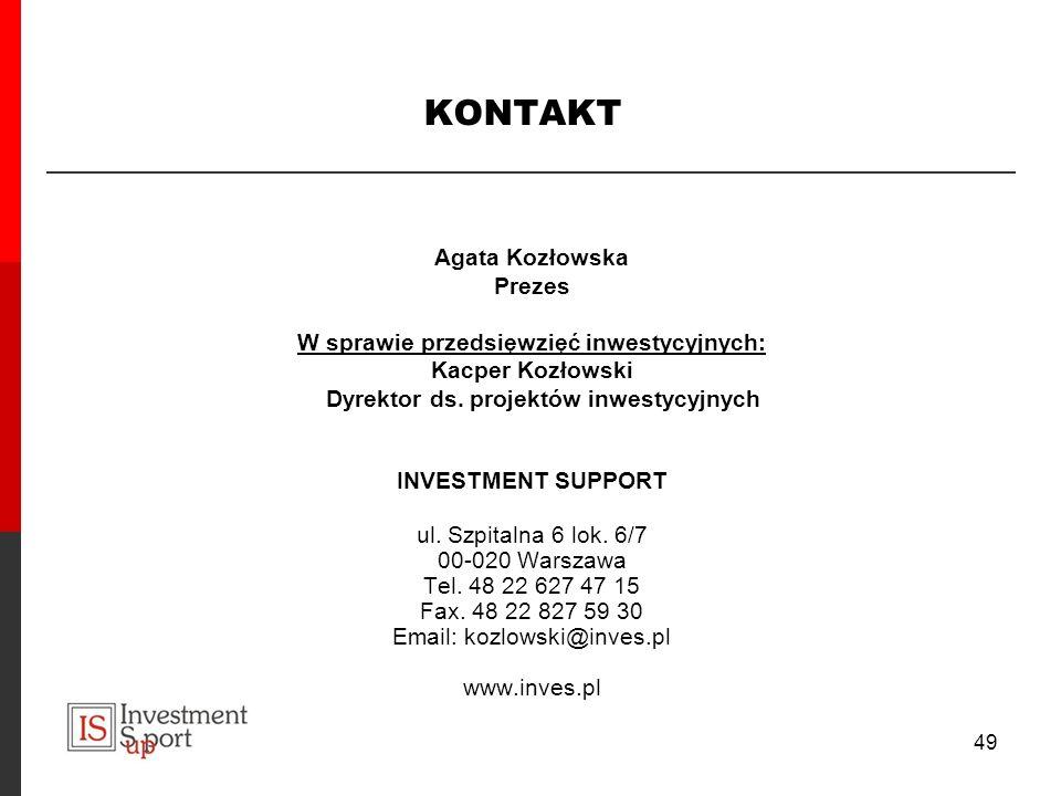KONTAKT Agata Kozłowska Prezes W sprawie przedsięwzięć inwestycyjnych: Kacper Kozłowski Dyrektor ds.