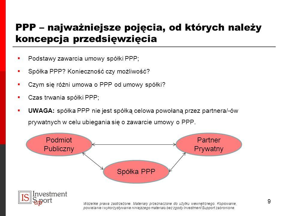 9 PPP – najważniejsze pojęcia, od których należy koncepcja przedsięwzięcia Podstawy zawarcia umowy spółki PPP; Spółka PPP.