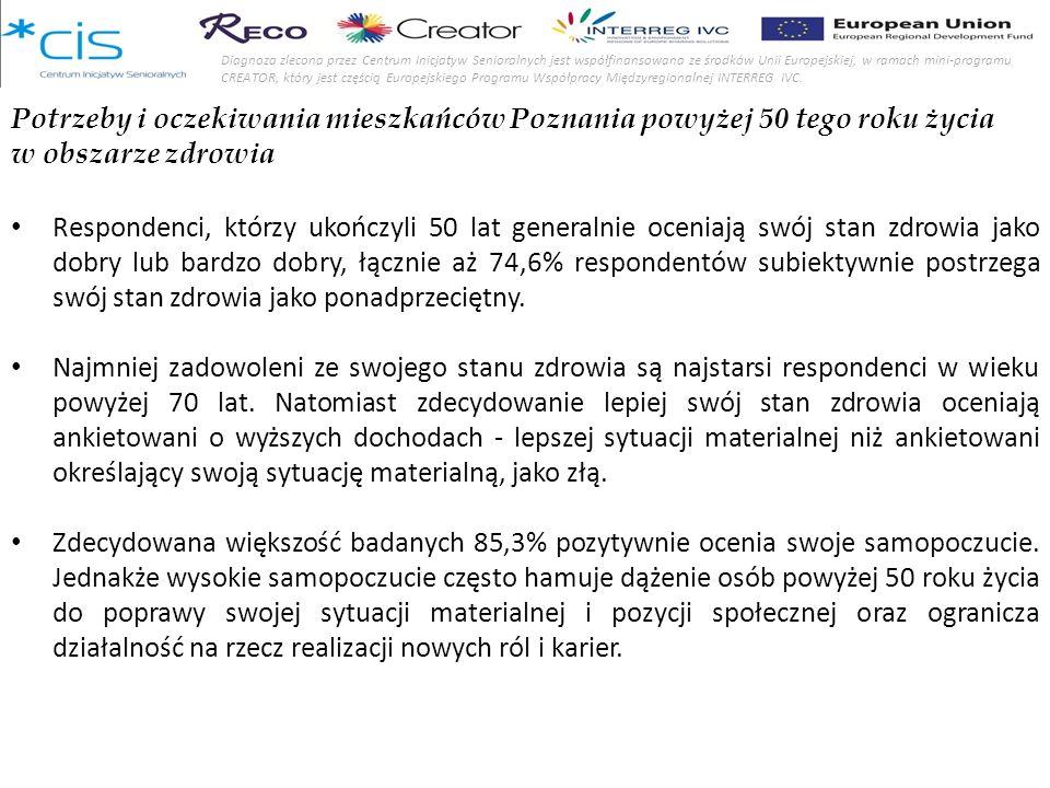Diagnoza zlecona przez Centrum Inicjatyw Senioralnych jest współfinansowana ze środków Unii Europejskiej, w ramach mini-programu CREATOR, który jest c