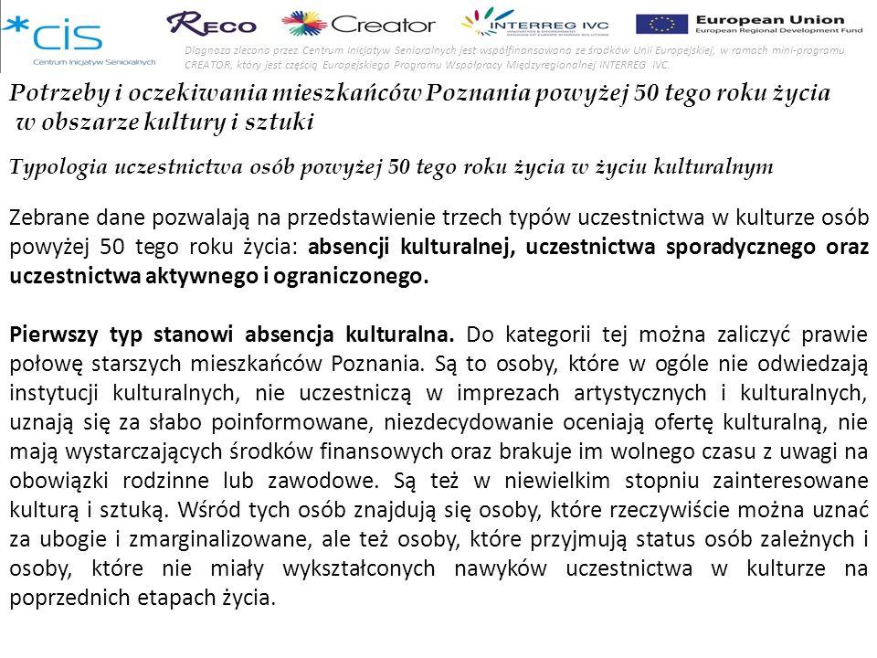 Diagnoza zlecona przez Centrum Inicjatyw Senioralnych jest współfinansowana ze środków Unii Europejskiej, w ramach mini-programu CREATOR, który jest częścią Europejskiego Programu Współpracy Międzyregionalnej INTERREG IVC.