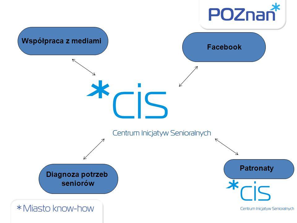 Współpraca z mediami Facebook Diagnoza potrzeb seniorów Patronaty