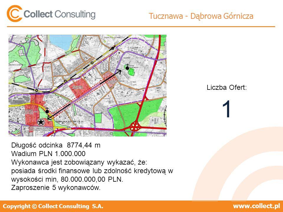 Copyright © Collect Consulting S.A.www.collect.pl Tucznawa - Dąbrowa Górnicza Długość odcinka 8774,44 m Wadium PLN 1.000.000 Wykonawca jest zobowiązany wykazać, że: posiada środki finansowe lub zdolność kredytową w wysokości min, 80.000.000,00 PLN.