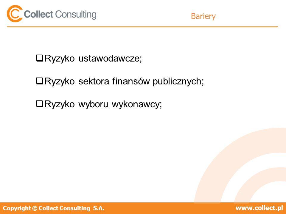 Copyright © Collect Consulting S.A.www.collect.pl Bariery Ryzyko ustawodawcze; Ryzyko sektora finansów publicznych; Ryzyko wyboru wykonawcy;