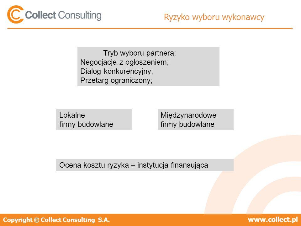 Copyright © Collect Consulting S.A.www.collect.pl Ryzyko wyboru wykonawcy Ocena kosztu ryzyka – instytucja finansująca Tryb wyboru partnera: Negocjacje z ogłoszeniem; Dialog konkurencyjny; Przetarg ograniczony; Międzynarodowe firmy budowlane Lokalne firmy budowlane