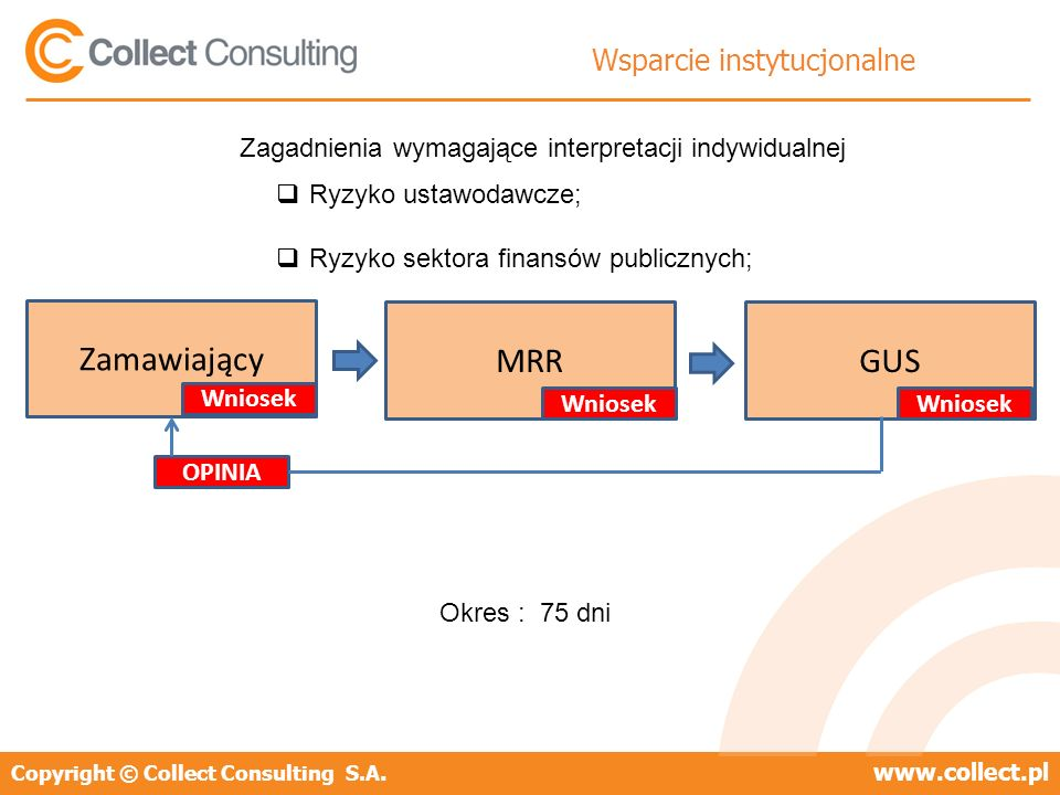 Copyright © Collect Consulting S.A.www.collect.pl Wsparcie instytucjonalne Ryzyko ustawodawcze; Ryzyko sektora finansów publicznych; Zagadnienia wymagające interpretacji indywidualnej MRRGUS Zamawiający Wniosek OPINIA Okres : 75 dni