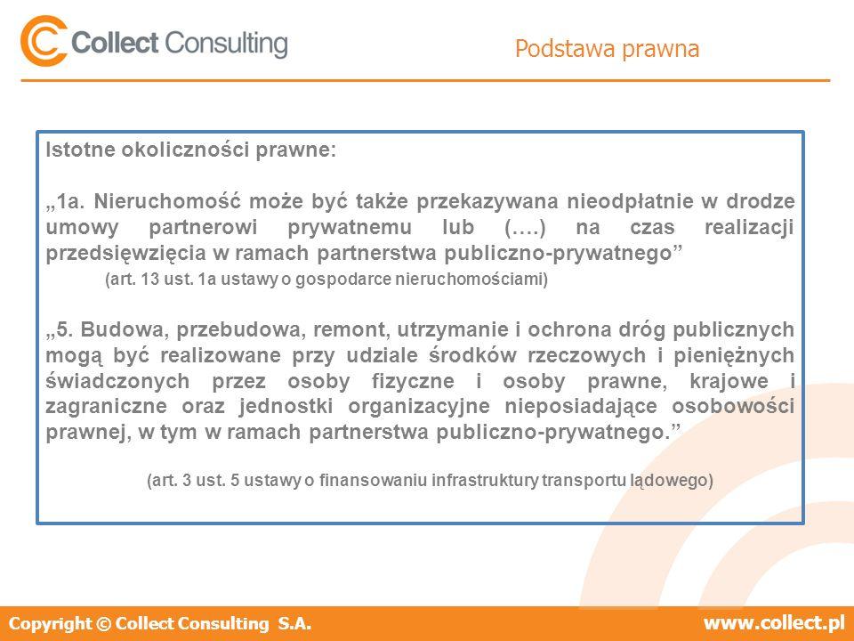 Copyright © Collect Consulting S.A.www.collect.pl Podstawa prawna Istotne okoliczności prawne: 1a.