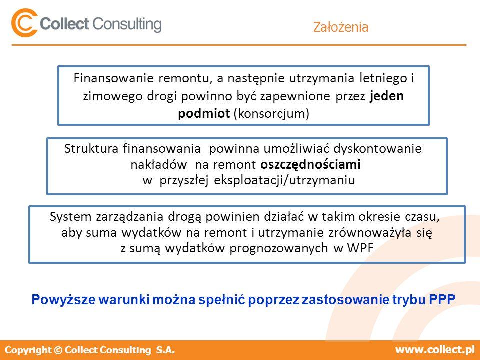 Copyright © Collect Consulting S.A.www.collect.pl Założenia Finansowanie remontu, a następnie utrzymania letniego i zimowego drogi powinno być zapewnione przez jeden podmiot (konsorcjum) Struktura finansowania powinna umożliwiać dyskontowanie nakładów na remont oszczędnościami w przyszłej eksploatacji/utrzymaniu System zarządzania drogą powinien działać w takim okresie czasu, aby suma wydatków na remont i utrzymanie zrównoważyła się z sumą wydatków prognozowanych w WPF Powyższe warunki można spełnić poprzez zastosowanie trybu PPP