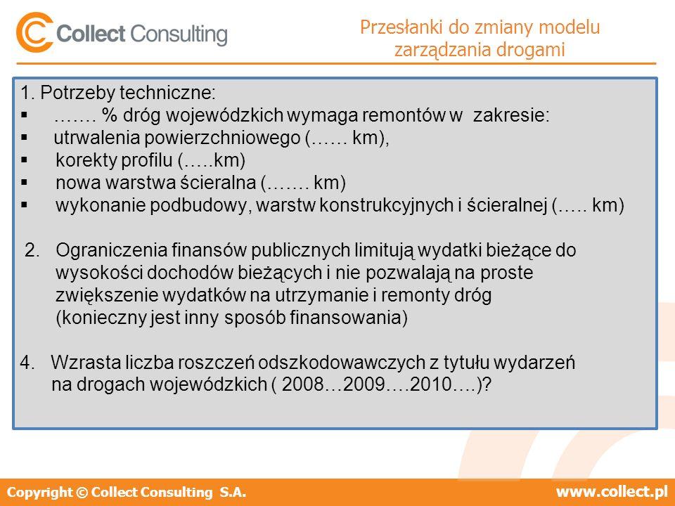 Copyright © Collect Consulting S.A.www.collect.pl Przesłanki do zmiany modelu zarządzania drogami 1.