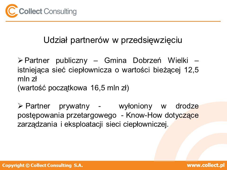 Copyright © Collect Consulting S.A.www.collect.pl Udział partnerów w przedsięwzięciu Partner publiczny – Gmina Dobrzeń Wielki – istniejąca sieć ciepłownicza o wartości bieżącej 12,5 mln zł (wartość początkowa 16,5 mln zł) Partner prywatny - wyłoniony w drodze postępowania przetargowego - Know-How dotyczące zarządzania i eksploatacji sieci ciepłowniczej.