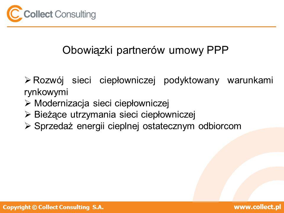 Copyright © Collect Consulting S.A.www.collect.pl Obowiązki partnerów umowy PPP Rozwój sieci ciepłowniczej podyktowany warunkami rynkowymi Modernizacja sieci ciepłowniczej Bieżące utrzymania sieci ciepłowniczej Sprzedaż energii cieplnej ostatecznym odbiorcom