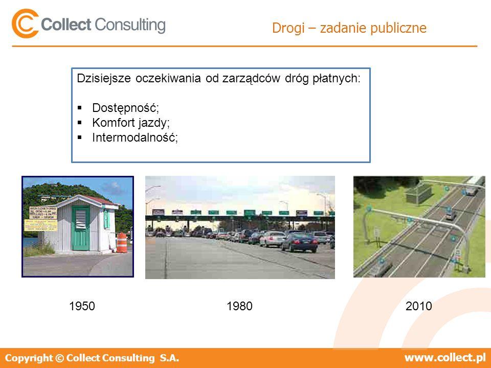Copyright © Collect Consulting S.A.www.collect.pl Drogi – zadanie publiczne Dzisiejsze oczekiwania od zarządców dróg płatnych: Dostępność; Komfort jazdy; Intermodalność; 195019802010