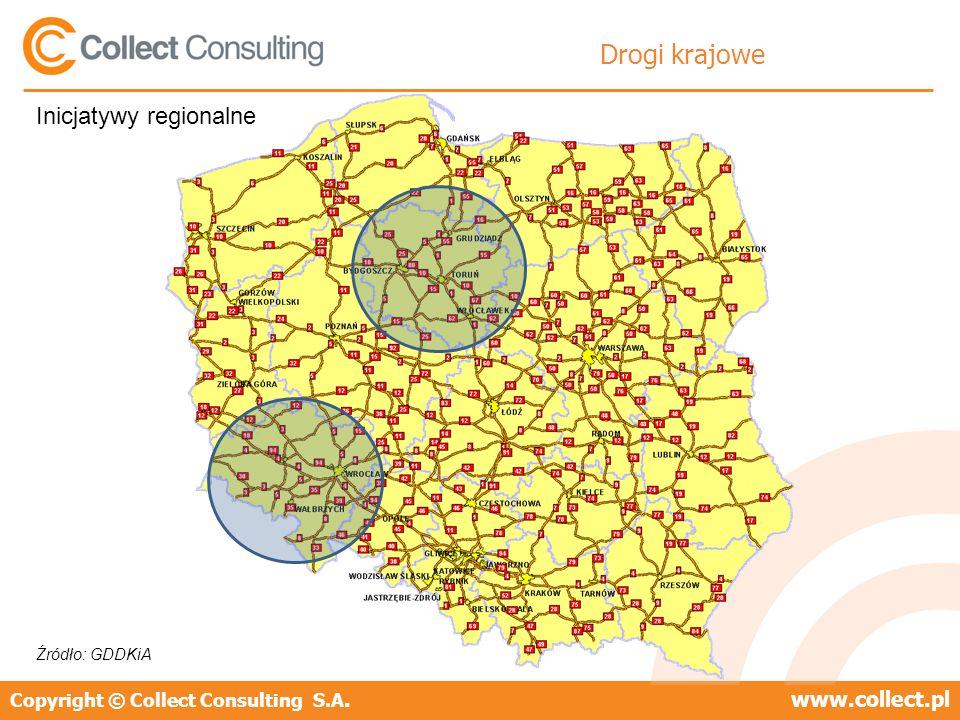 Copyright © Collect Consulting S.A.www.collect.pl Drogi krajowe Źródło: GDDKiA Inicjatywy regionalne