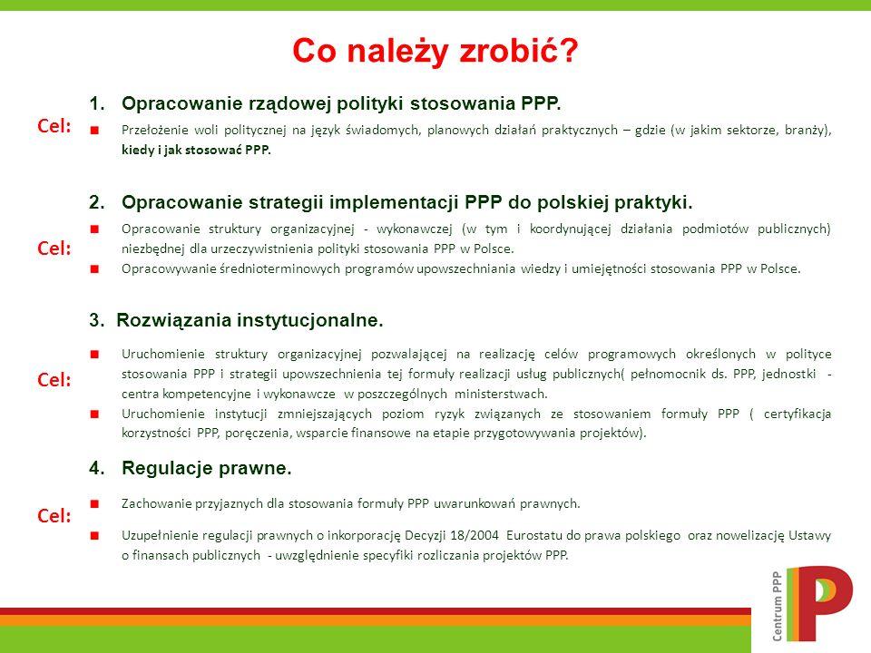 Co należy zrobić? 1.Opracowanie rządowej polityki stosowania PPP. Przełożenie woli politycznej na język świadomych, planowych działań praktycznych – g