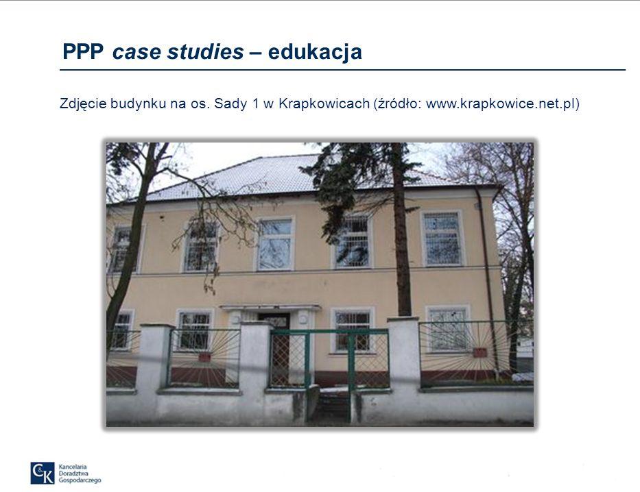 PPP case studies – edukacja Zdjęcie budynku na os.
