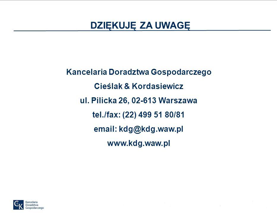 DZIĘKUJĘ ZA UWAGĘ Kancelaria Doradztwa Gospodarczego Cieślak & Kordasiewicz ul.