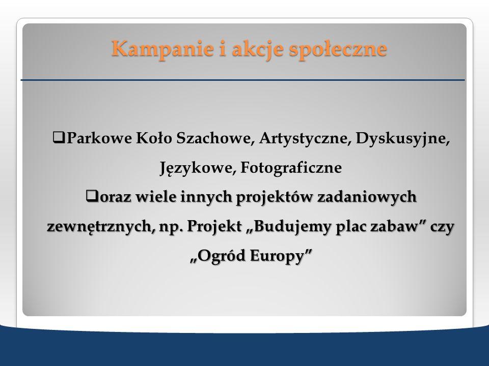 Kampanie i akcje społeczne Parkowe Koło Szachowe, Artystyczne, Dyskusyjne, Językowe, Fotograficzne oraz wiele innych projektów zadaniowych zewnętrznyc