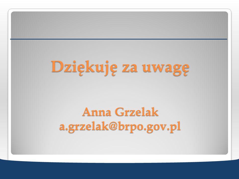 Dziękuję za uwagę Anna Grzelak a.grzelak@brpo.gov.pl