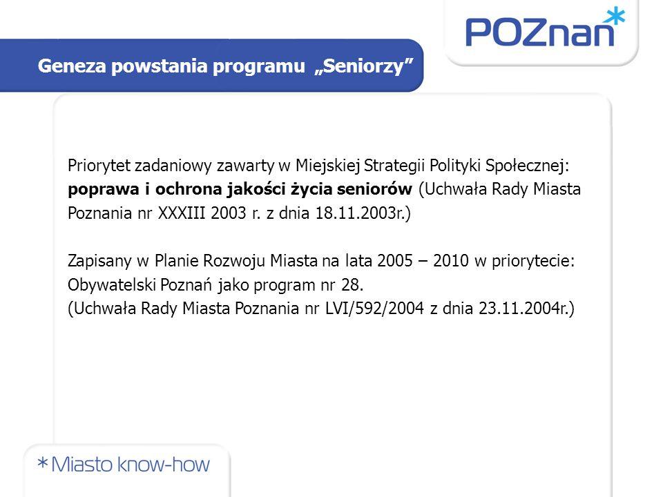 Priorytet zadaniowy zawarty w Miejskiej Strategii Polityki Społecznej: poprawa i ochrona jakości życia seniorów (Uchwała Rady Miasta Poznania nr XXXIII 2003 r.
