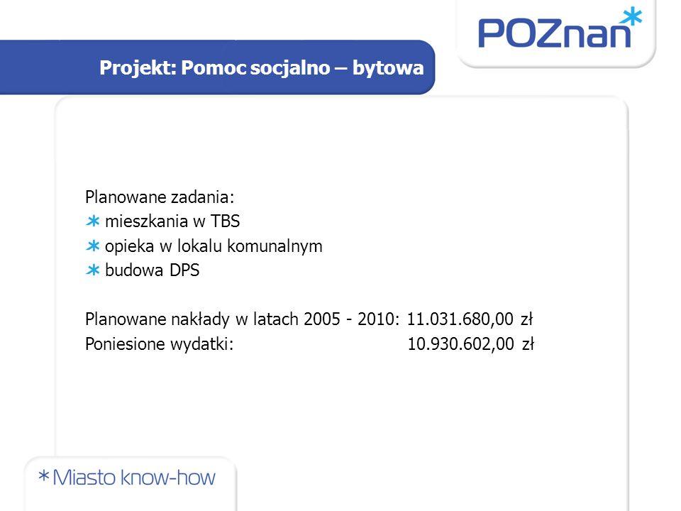 Planowane zadania: mieszkania w TBS opieka w lokalu komunalnym budowa DPS Planowane nakłady w latach 2005 - 2010: 11.031.680,00 zł Poniesione wydatki: 10.930.602,00 zł Projekt: Pomoc socjalno – bytowa