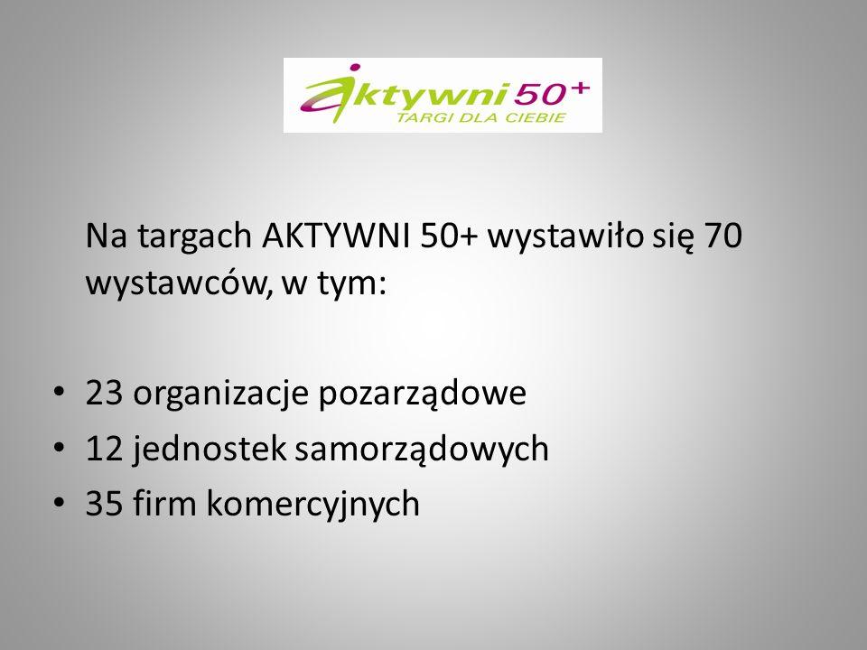 Druga edycja targów Zapraszamy serdecznie do wzięcia udziału w drugiej edycji targów AKTYWNI 50+, które odbędą się wiosną, 12 i 13 marca 2011 roku Zapraszamy do współpracy!