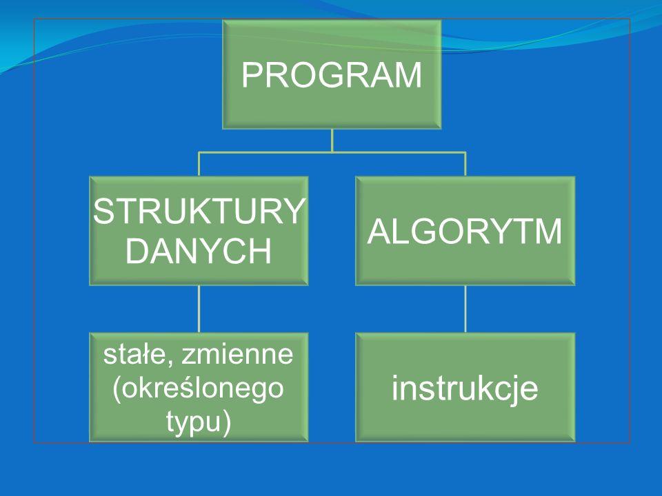 O P R O G R A M O W A N I E Algorytm – opis procesu przetwarzania informacji Program – zakodowany binarnie algorytm, który steruje pracą procesora